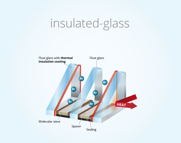 insulated-glass-2
